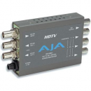 AJA HD to SDI Downconverter